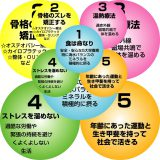 健康5原則